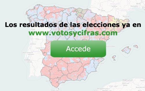 Entérate de los resultados ya en votosycifras.com
