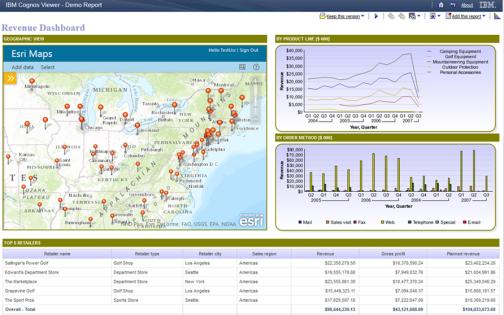 Captura de Esri Maps for IBM Cognos